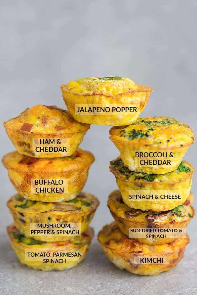 Low Carb Egg Muffins Best Recipe Picks